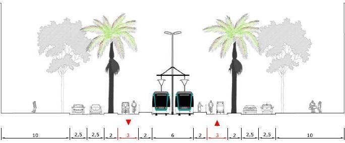La proposta de la bicicleta per a la Diagonal de Barcelona