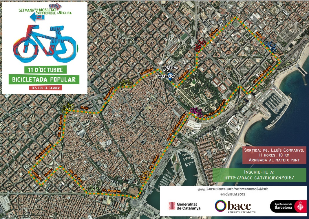 Recorregut bicicletada bicibcn2015