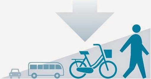 Comentarios a la Comisión Europea sobre políticas para el transporte urbano